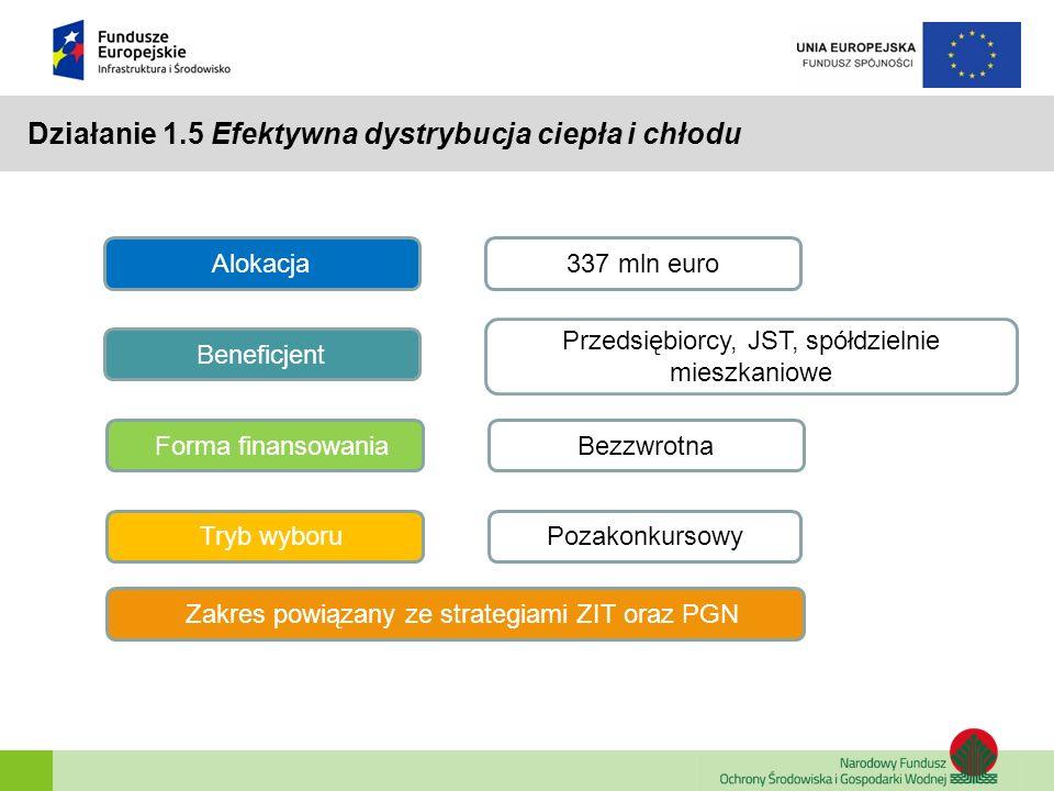 Działanie 1.5 Efektywna dystrybucja ciepła i chłodu Beneficjent Alokacja Forma finansowania Tryb wyboru 337 mln euro Przedsiębiorcy, JST, spółdzielnie