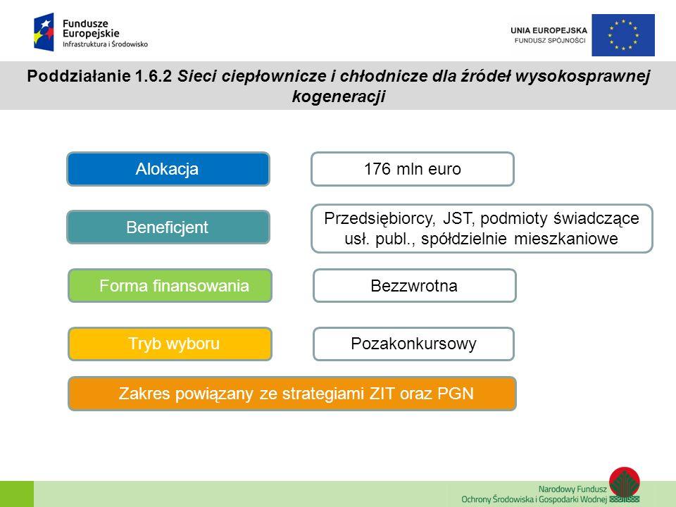 Poddziałanie 1.6.2 Sieci ciepłownicze i chłodnicze dla źródeł wysokosprawnej kogeneracji Beneficjent Alokacja Forma finansowania Tryb wyboru 176 mln e