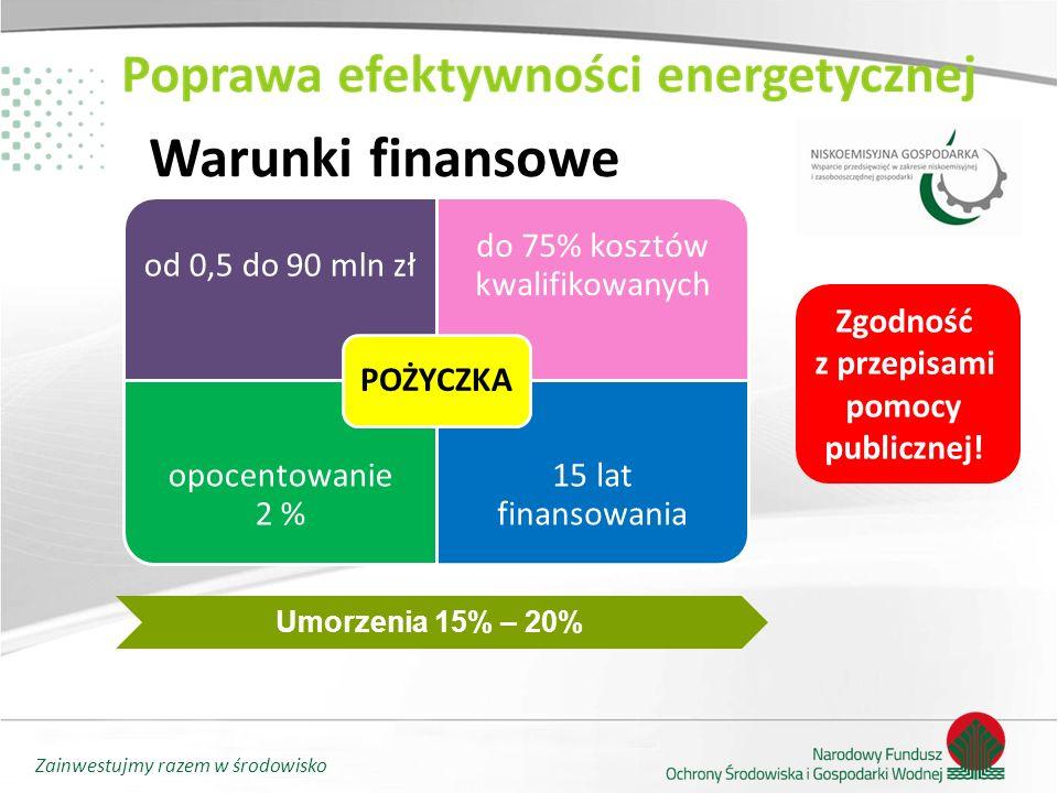 Zainwestujmy razem w środowisko Warunki finansowe od 0,5 do 90 mln zł do 75% kosztów kwalifikowanych opocentowanie 2 % 15 lat finansowania POŻYCZ KA U