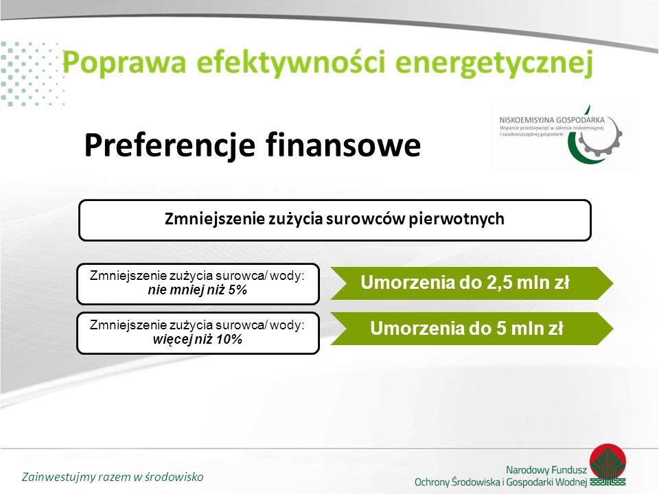 Zainwestujmy razem w środowisko Preferencje finansowe Zmniejszenie zużycia surowców pierwotnych Zmniejszenie zużycia surowca/ wody: nie mniej niż 5% U