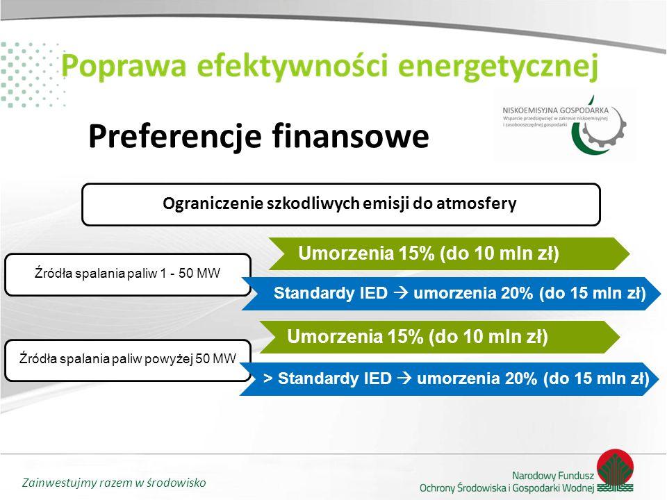 Zainwestujmy razem w środowisko Preferencje finansowe Ograniczenie szkodliwych emisji do atmosfery Źródła spalania paliw 1 - 50 MW Źródła spalania pal