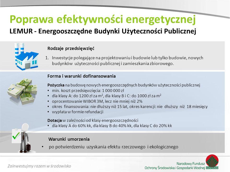 Zainwestujmy razem w środowisko Poprawa efektywności energetycznej LEMUR - Energooszczędne Budynki Użyteczności Publicznej Rodzaje przedsięwzięć 1.Inw