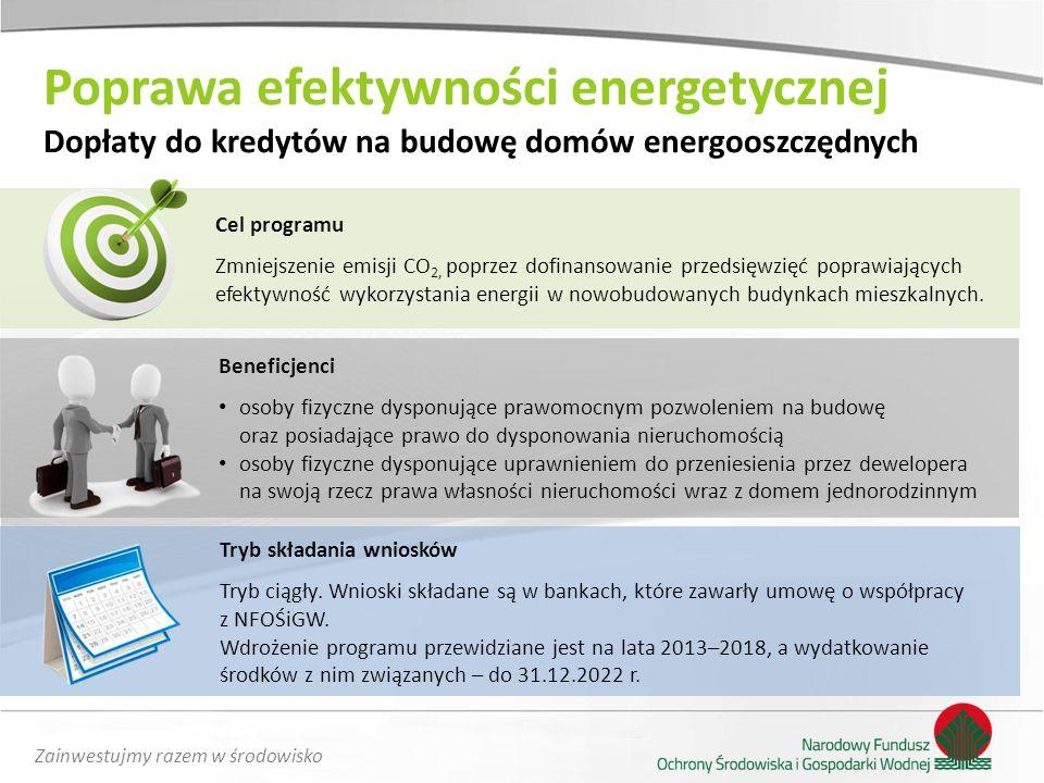 Zainwestujmy razem w środowisko Poprawa efektywności energetycznej Dopłaty do kredytów na budowę domów energooszczędnych Cel programu Zmniejszenie emi