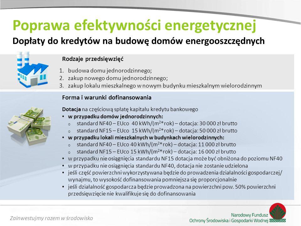 Zainwestujmy razem w środowisko Poprawa efektywności energetycznej Dopłaty do kredytów na budowę domów energooszczędnych Rodzaje przedsięwzięć 1.budow