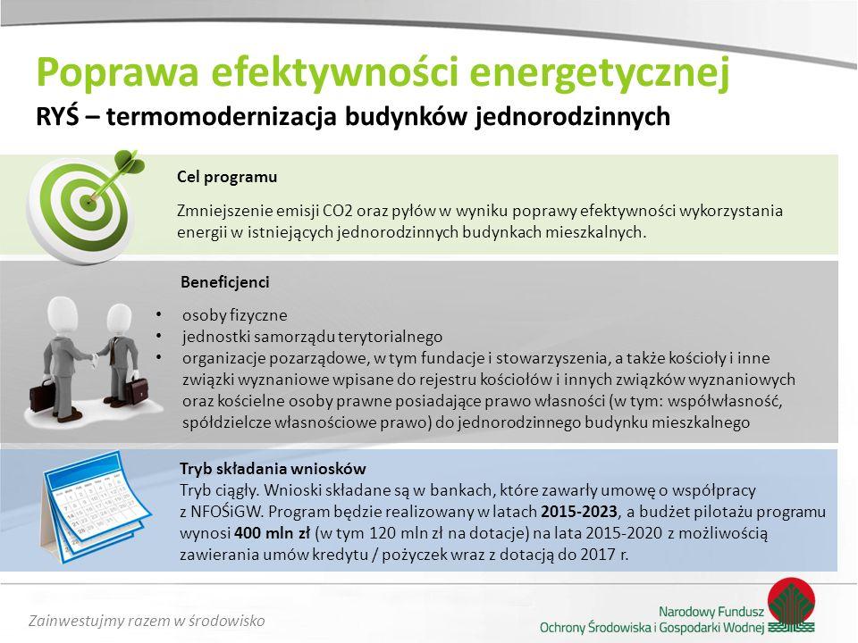 Zainwestujmy razem w środowisko Poprawa efektywności energetycznej RYŚ – termomodernizacja budynków jednorodzinnych Cel programu Zmniejszenie emisji C