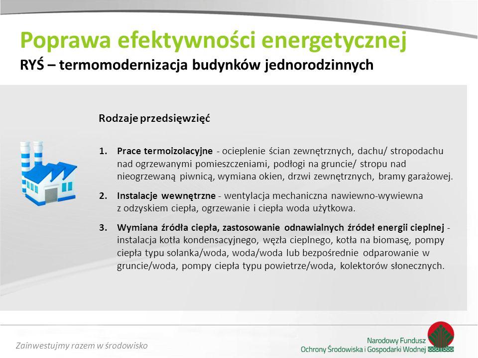 Zainwestujmy razem w środowisko Rodzaje przedsięwzięć 1.Prace termoizolacyjne - ocieplenie ścian zewnętrznych, dachu/ stropodachu nad ogrzewanymi pomi