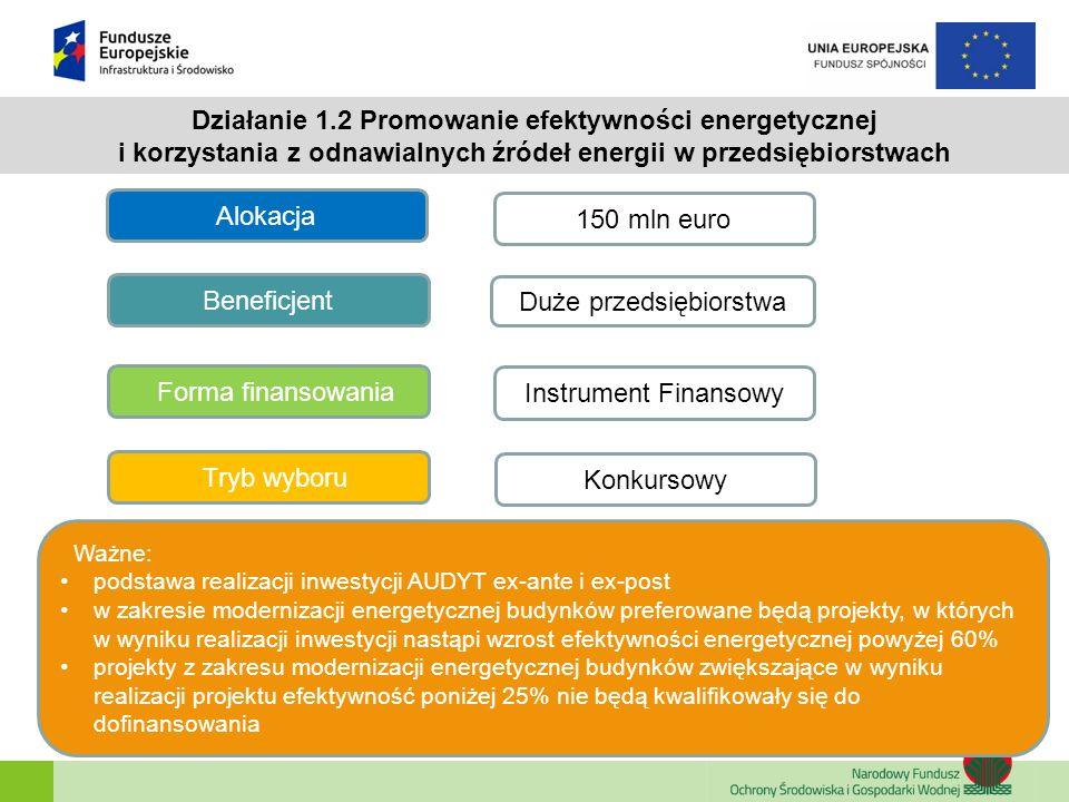 Propozycja IF w analizie Ex-ante Działanie 1.2 Promowanie efektywności energetycznej i korzystania z odnawialnych źródeł energii w przedsiębiorstwach NFOŚiGW POIiŚ 2014-2020 Przedsiębiorstwo komercyjny kredytodawca środki własne przedsiębiorstwa 10 % środki własne przedsiębiorstwa 10 % System białych certyfikatów Pomoc Techniczna 5 % Preferencyjna pożyczka 45 % Komercyjna pożyczka 45 %