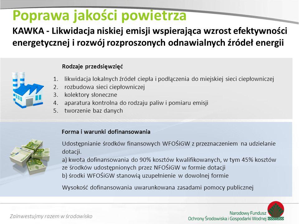 Zainwestujmy razem w środowisko Rodzaje przedsięwzięć 1.likwidacja lokalnych źródeł ciepła i podłączenia do miejskiej sieci ciepłowniczej 2.rozbudowa