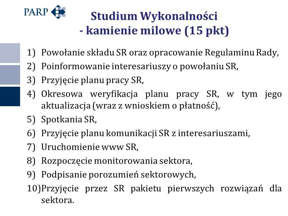 Studium Wykonalności - kamienie milowe (15 pkt) 1)Powołanie składu SR oraz opracowanie Regulaminu Rady, 2)Poinformowanie interesariuszy o powołaniu SR, 3)Przyjęcie planu pracy SR, 4)Okresowa weryfikacja planu pracy SR, w tym jego aktualizacja (wraz z wnioskiem o płatność), 5)Spotkania SR, 6)Przyjęcie planu komunikacji SR z interesariuszami, 7)Uruchomienie www SR, 8)Rozpoczęcie monitorowania sektora, 9)Podpisanie porozumień sektorowych, 10)Przyjęcie przez SR pakietu pierwszych rozwiązań dla sektora.