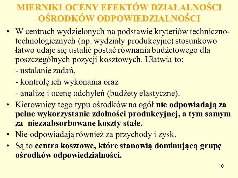 10 MIERNIKI OCENY EFEKTÓW DZIAŁALNOŚCI OŚRODKÓW ODPOWIEDZIALNOŚCI W centrach wydzielonych na podstawie kryteriów techniczno- technologicznych (np.