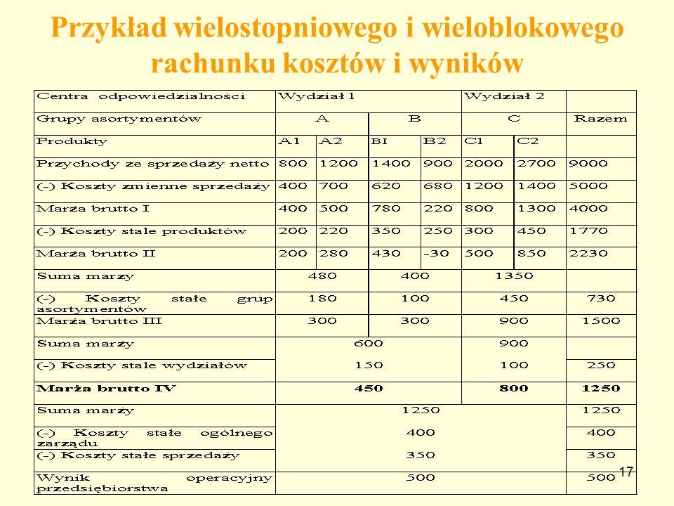 17 Przykład wielostopniowego i wieloblokowego rachunku kosztów i wyników