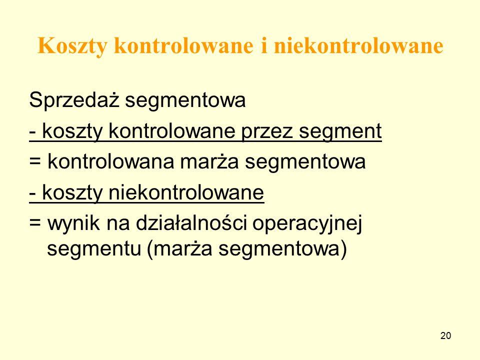 20 Koszty kontrolowane i niekontrolowane Sprzedaż segmentowa - koszty kontrolowane przez segment = kontrolowana marża segmentowa - koszty niekontrolowane = wynik na działalności operacyjnej segmentu (marża segmentowa)