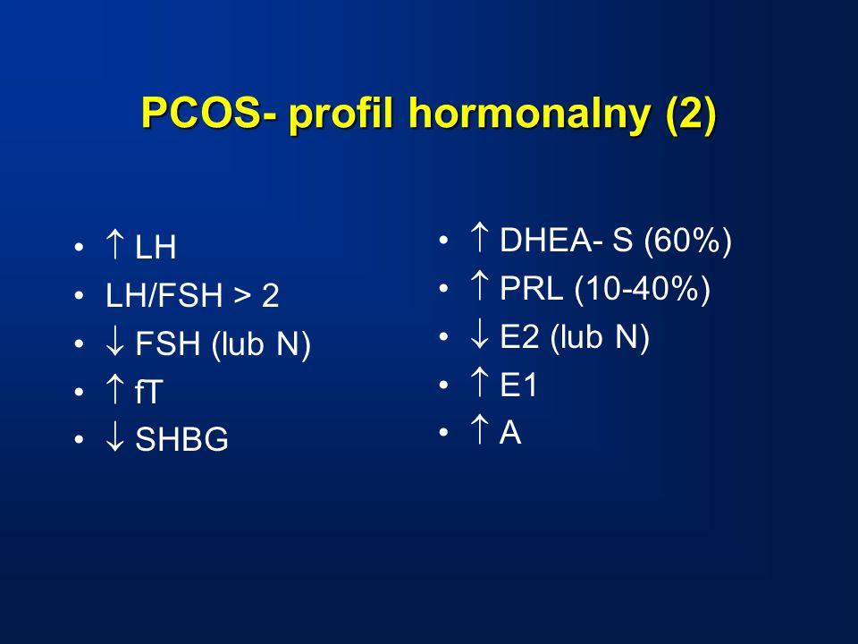 PCOS- profil hormonalny (2)  LH LH/FSH > 2  FSH (lub N)  fT  SHBG  DHEA- S (60%)  PRL (10-40%)  E2 (lub N)  E1  A
