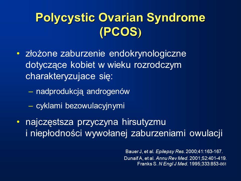 Polycystic Ovarian Syndrome (PCOS ) złożone zaburzenie endokrynologiczne dotyczące kobiet w wieku rozrodczym charakteryzujace się: –nadprodukcją androgenów –cyklami bezowulacyjnymi najczęstsza przyczyna hirsutyzmu i niepłodności wywołanej zaburzeniami owulacji Bauer J, et al.