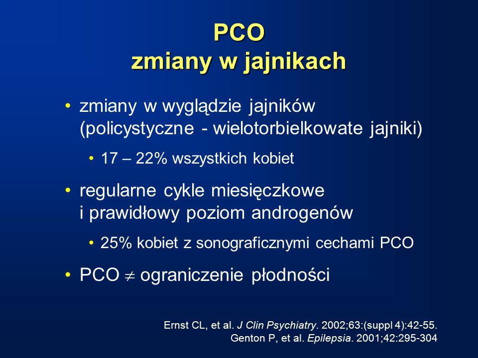PCO zmiany w jajnikach zmiany w wyglądzie jajników (policystyczne - wielotorbielkowate jajniki) 17 – 22% wszystkich kobiet regularne cykle miesięczkowe i prawidłowy poziom androgenów 25% kobiet z sonograficznymi cechami PCO PCO  ograniczenie płodności Ernst CL, et al.