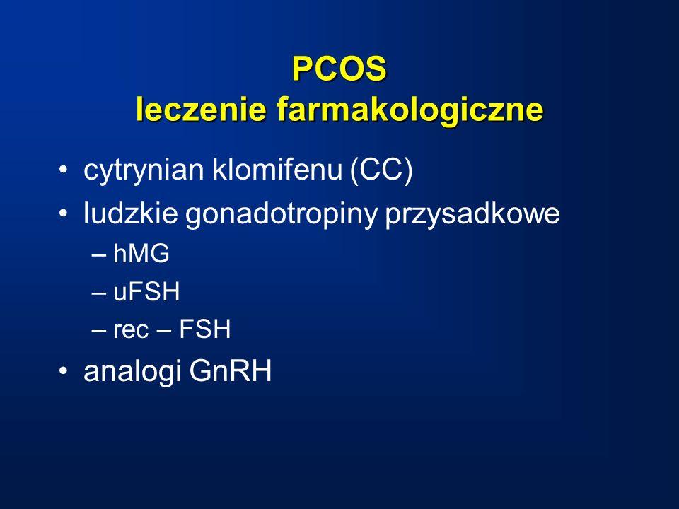 cytrynian klomifenu (CC) ludzkie gonadotropiny przysadkowe –hMG –uFSH –rec – FSH analogi GnRH PCOS leczenie farmakologiczne