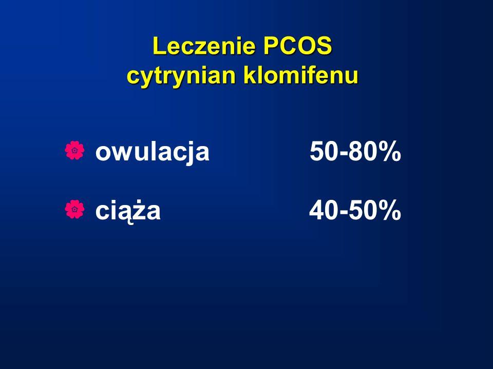 Leczenie PCOS cytrynian klomifenu  owulacja50-80%  ciąża40-50%