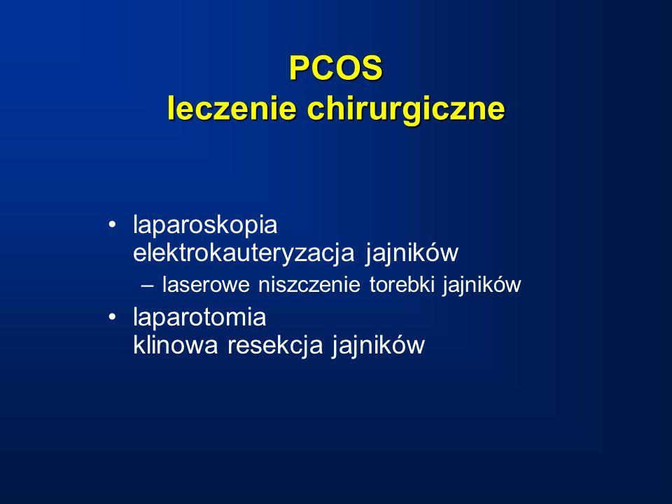 laparoskopia elektrokauteryzacja jajników –laserowe niszczenie torebki jajników laparotomia klinowa resekcja jajników PCOS leczenie chirurgiczne