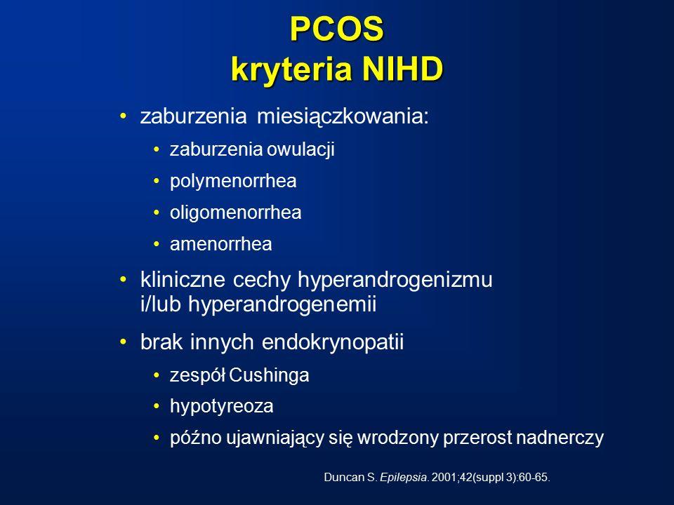 Insulinooporność a PCOS nasilenie sterydogenezy w wyniku podwyższonego poziomu insuliny –poprzez nasilenie działania ACTH –poprzez wzrost uwalniania LH z przysadki leczenie zmniejszające insulinooporność przywraca regularne cykle i płodność defekt receptora insulinowego u 50 % kobiet –nadmierna fosforylacja receptora insulinowego Dunaif A, et al.