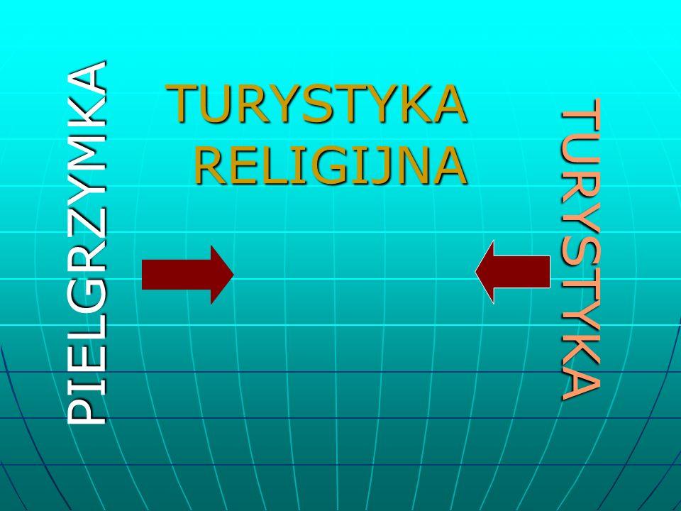 TURYSTYKA PIELGRZYMKA