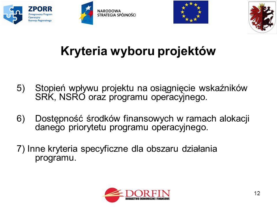 12 Kryteria wyboru projektów 5)Stopień wpływu projektu na osiągnięcie wskaźników SRK, NSRO oraz programu operacyjnego.
