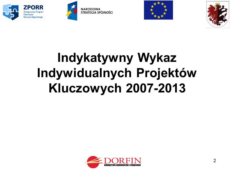 2 Indykatywny Wykaz Indywidualnych Projektów Kluczowych 2007-2013