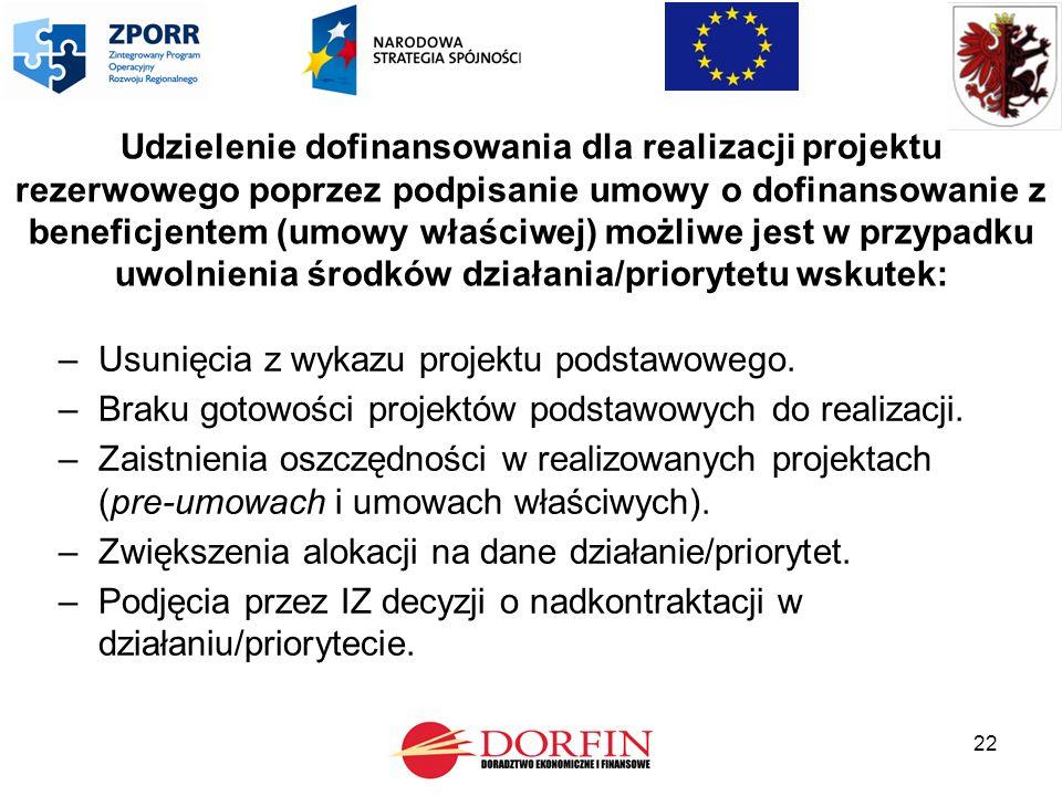 22 Udzielenie dofinansowania dla realizacji projektu rezerwowego poprzez podpisanie umowy o dofinansowanie z beneficjentem (umowy właściwej) możliwe jest w przypadku uwolnienia środków działania/priorytetu wskutek: –Usunięcia z wykazu projektu podstawowego.