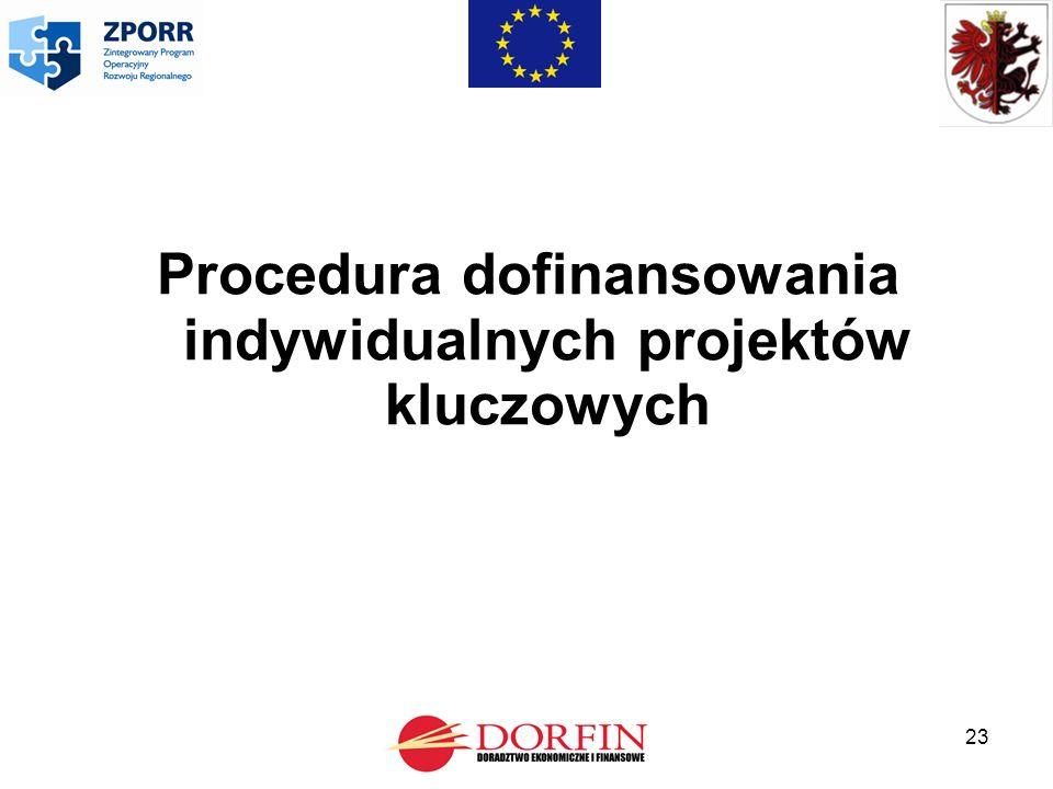 23 Procedura dofinansowania indywidualnych projektów kluczowych