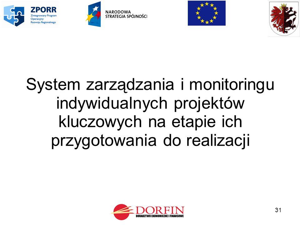 31 System zarządzania i monitoringu indywidualnych projektów kluczowych na etapie ich przygotowania do realizacji