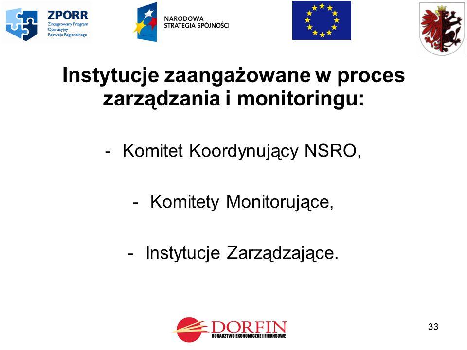 33 Instytucje zaangażowane w proces zarządzania i monitoringu: -Komitet Koordynujący NSRO, -Komitety Monitorujące, -Instytucje Zarządzające.