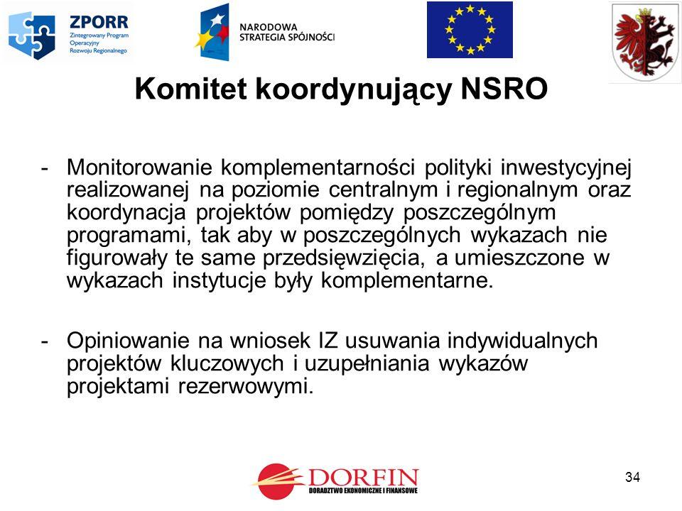 34 Komitet koordynujący NSRO -Monitorowanie komplementarności polityki inwestycyjnej realizowanej na poziomie centralnym i regionalnym oraz koordynacja projektów pomiędzy poszczególnym programami, tak aby w poszczególnych wykazach nie figurowały te same przedsięwzięcia, a umieszczone w wykazach instytucje były komplementarne.