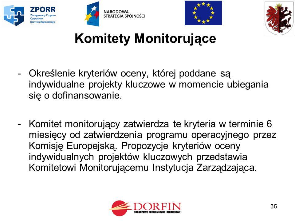 35 Komitety Monitorujące -Określenie kryteriów oceny, której poddane są indywidualne projekty kluczowe w momencie ubiegania się o dofinansowanie.
