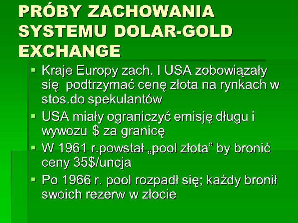 PRÓBY ZACHOWANIA SYSTEMU DOLAR-GOLD EXCHANGE  Kraje Europy zach.