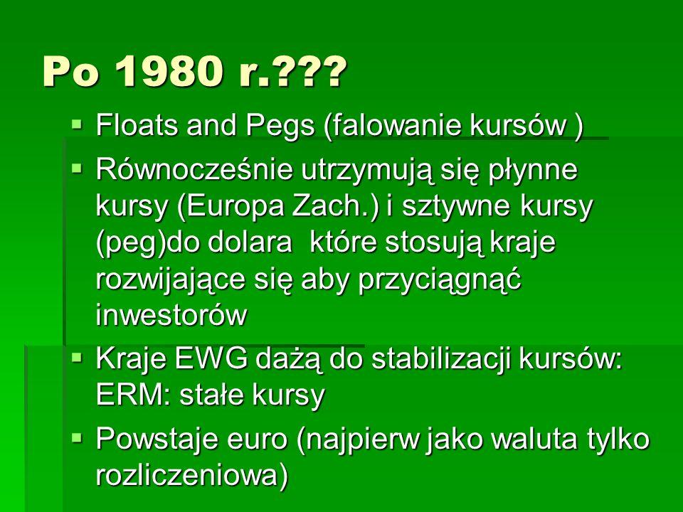 Po 1980 r.??.
