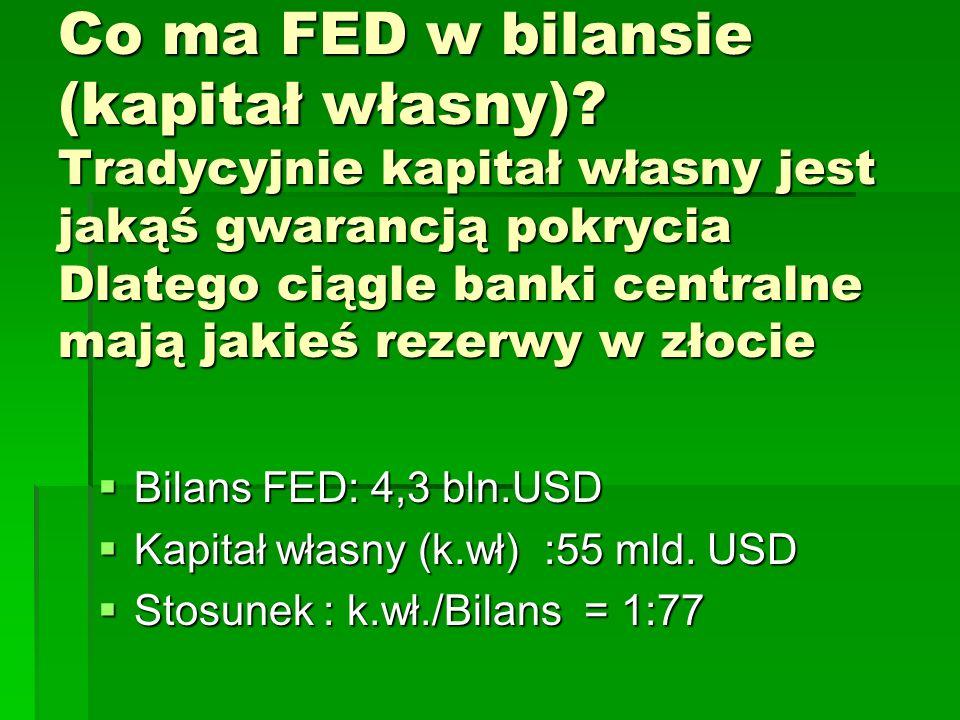 Co ma FED w bilansie (kapitał własny).