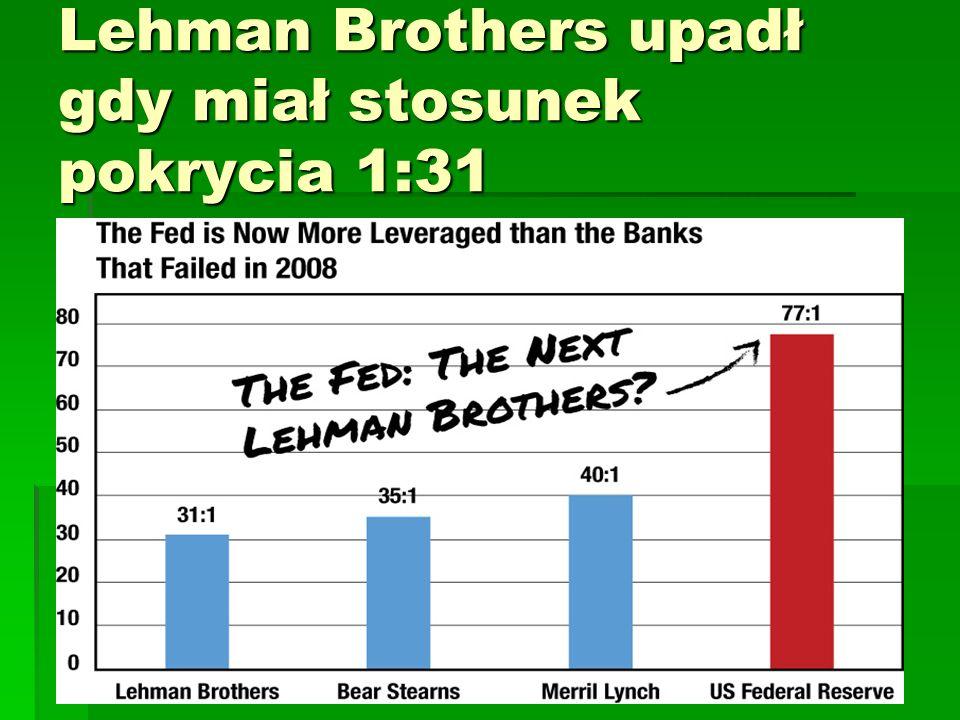 Lehman Brothers upadł gdy miał stosunek pokrycia 1:31