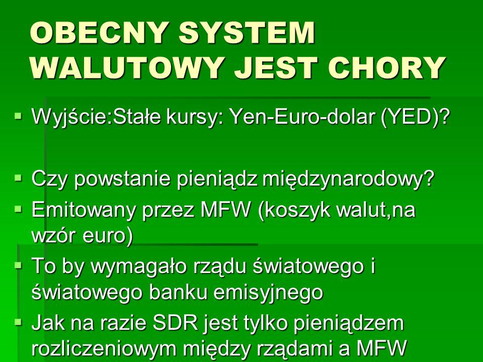 OBECNY SYSTEM WALUTOWY JEST CHORY  Wyjście:Stałe kursy: Yen-Euro-dolar (YED).