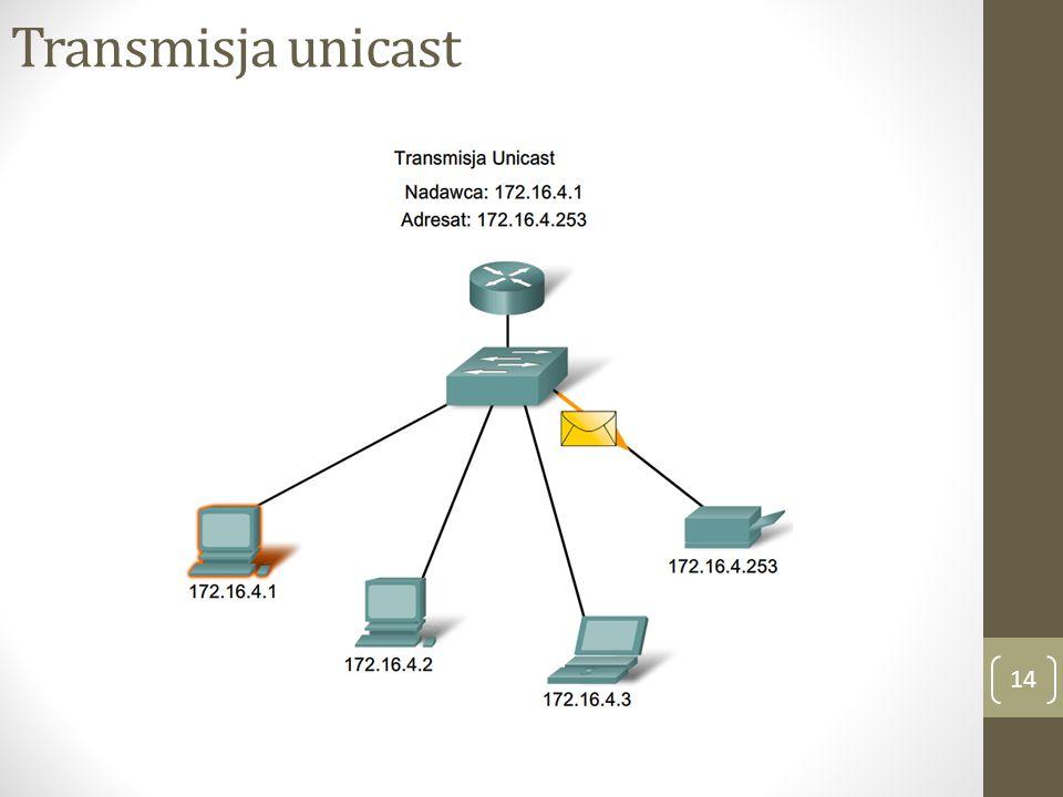 Transmisja unicast 14