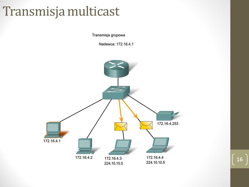 Transmisja multicast 16