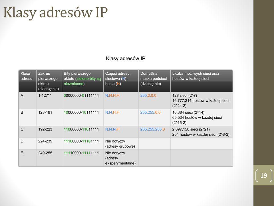 Klasy adresów IP 19