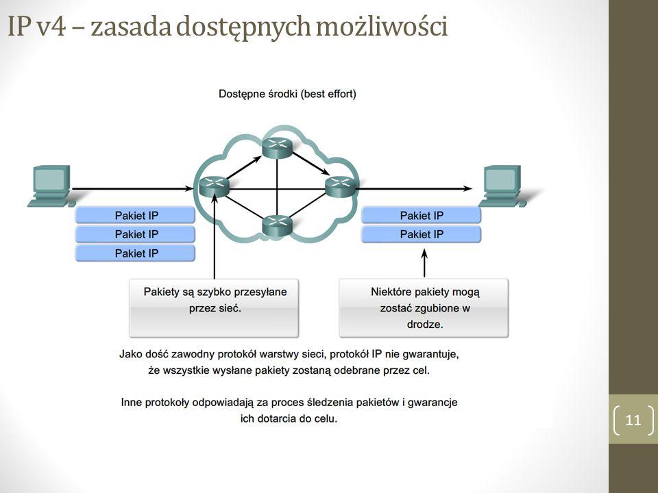 IP v4 – zasada dostępnych możliwości 11