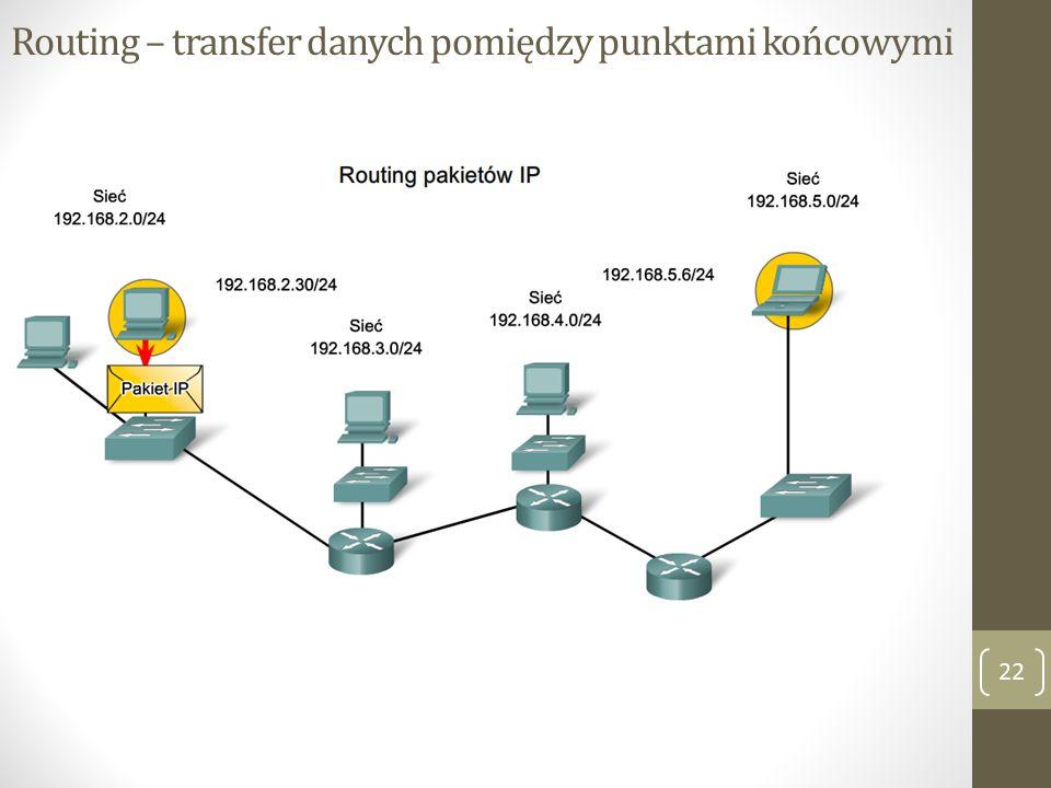 Routing – transfer danych pomiędzy punktami końcowymi 22