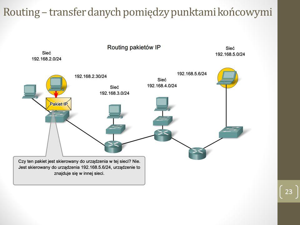 Routing – transfer danych pomiędzy punktami końcowymi 23