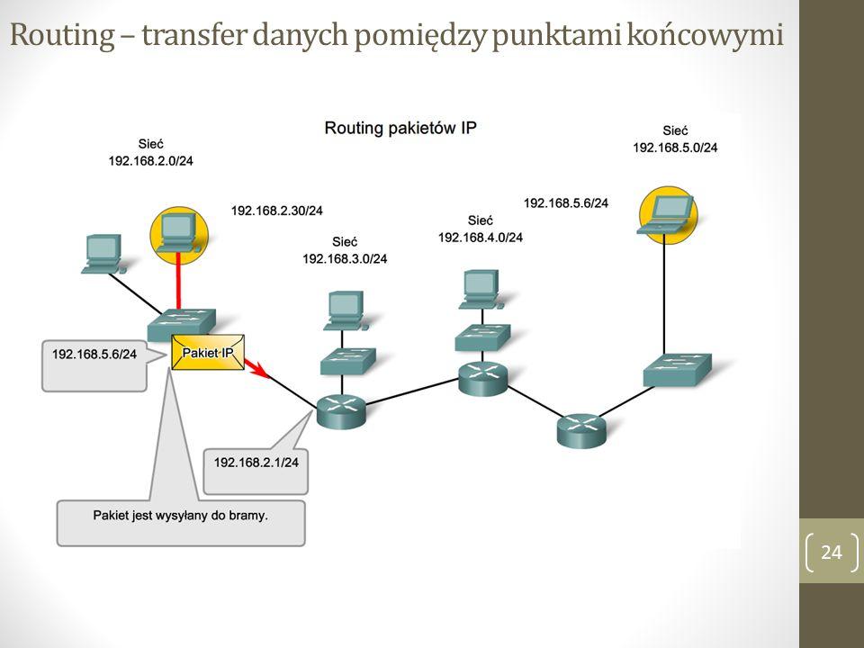Routing – transfer danych pomiędzy punktami końcowymi 24