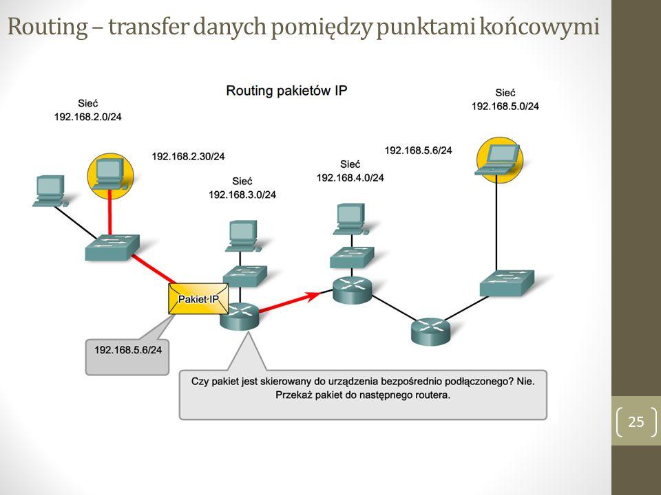 Routing – transfer danych pomiędzy punktami końcowymi 25
