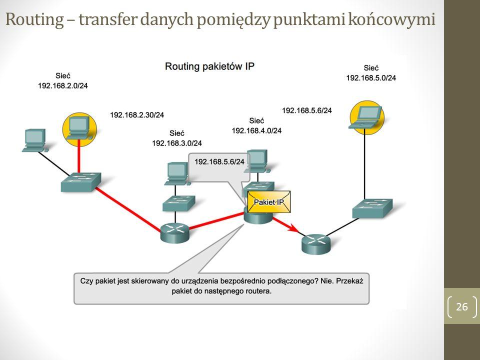 Routing – transfer danych pomiędzy punktami końcowymi 26