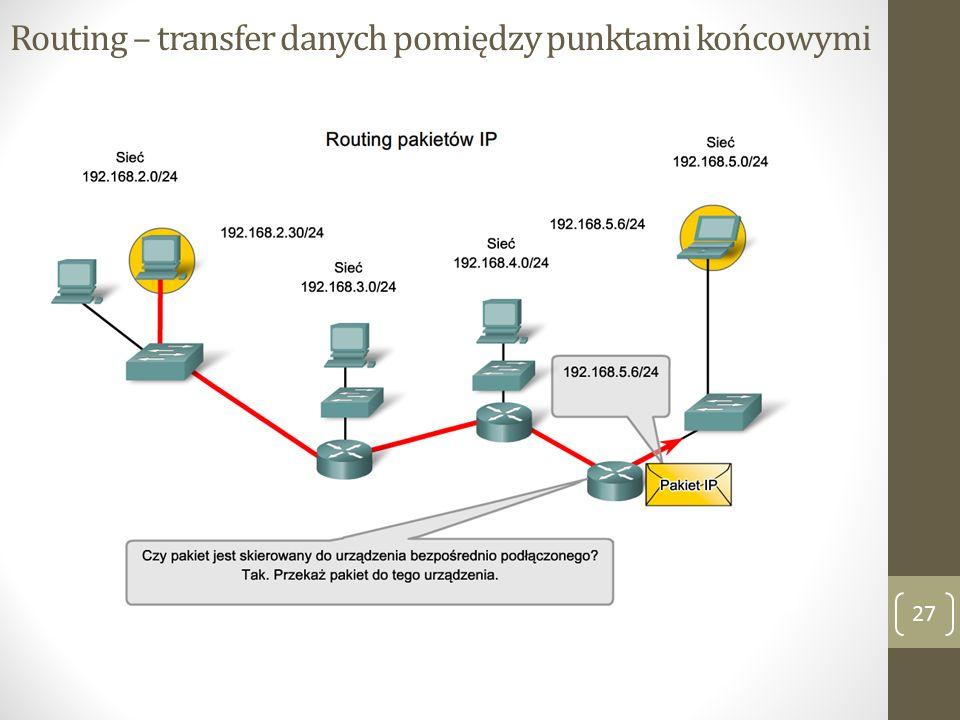 Routing – transfer danych pomiędzy punktami końcowymi 27