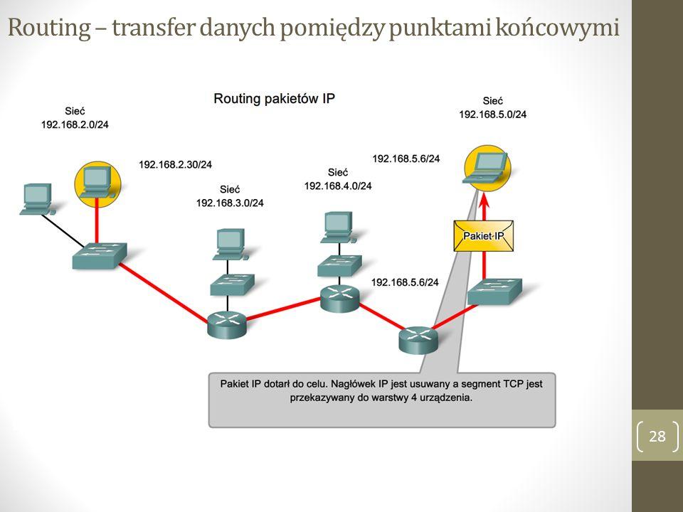 Routing – transfer danych pomiędzy punktami końcowymi 28