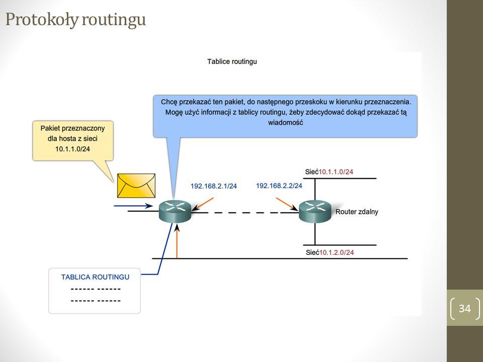 Protokoły routingu 34