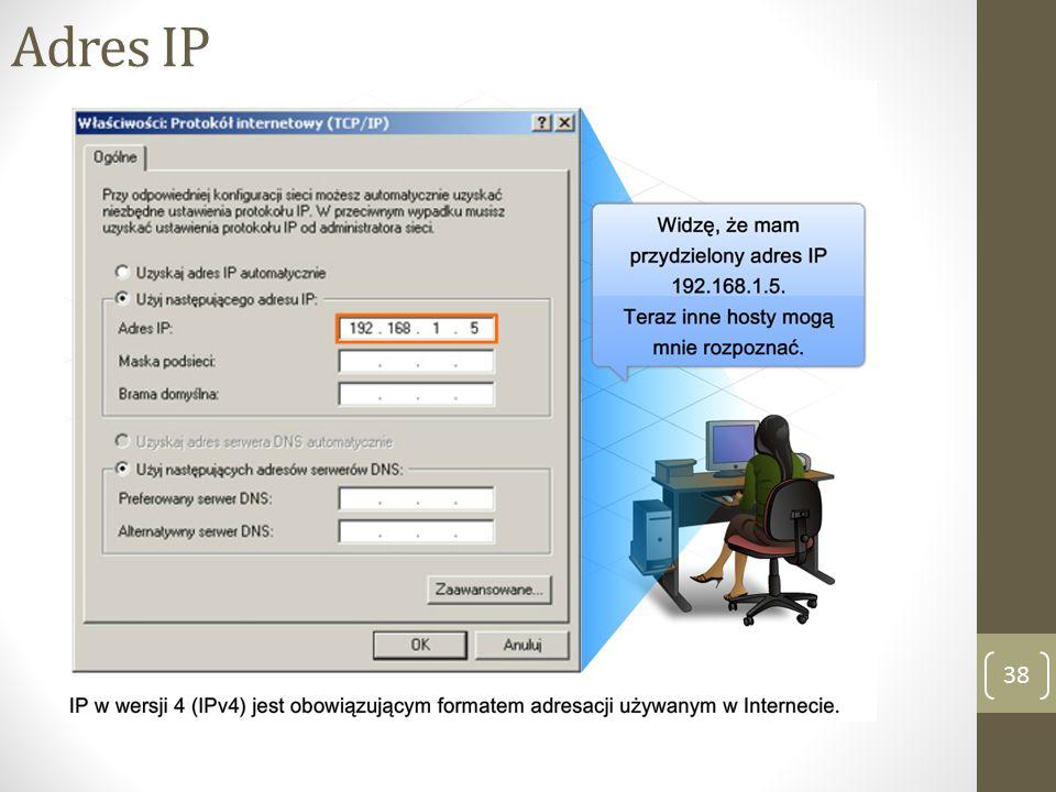 Adres IP 38